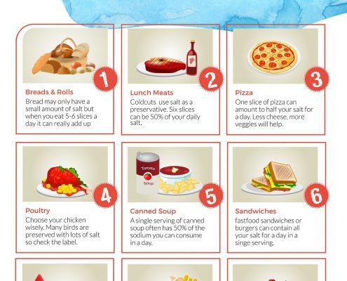 5 Unsur Penting dalam Infografik