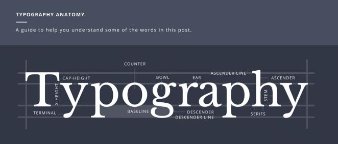 Struktur Tipografi
