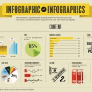 6 Cara Simpel Mendesain Infografik