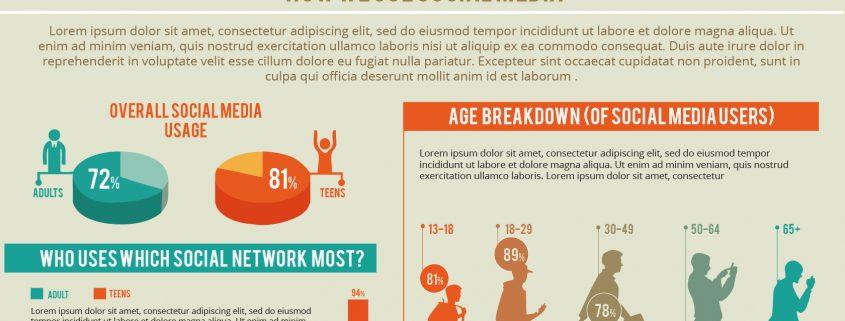 Infografik itu Powerful dan Efektif! Mengapa?