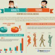 9 Hal Yang Harus Dilakukan Sebelum Membuat Infografik
