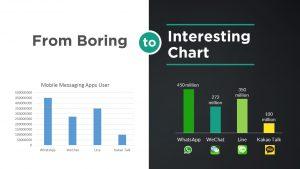 Mengubah Diagram dan Grafik Yang Membosankan Menjadi Menarik