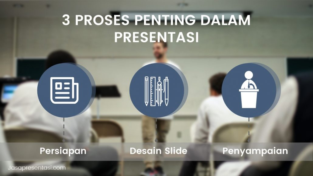 The Power of Three dalam Presentasi