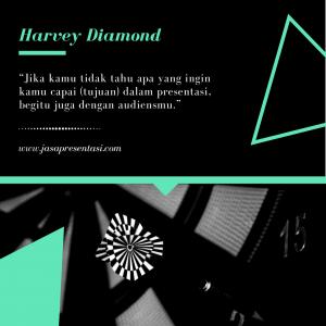 Quote Inspiratif untuk Presentasi yang Inovatif